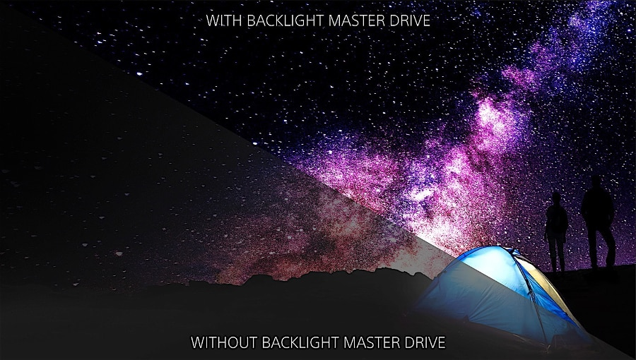 Backlight Master Drive technology makes for a bright picture (Photo: Sony)